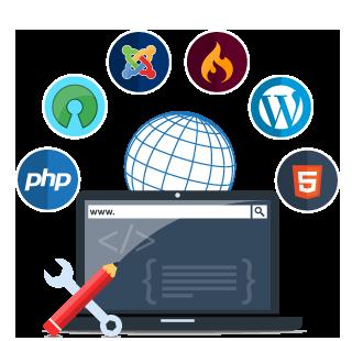 Best Website Development Service